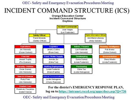 INCIDENT COMMAND STRUCTURE (ICS) OEC- Safety and Emergency Evacuation Procedures Meeting For the district's EMERGENCY RESPONSE PLAN, log on to:https://intranet.rsccd.org/apps/docs.asp?Q=736.