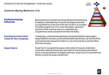 1 Market and Customer Management - Customer Loyalty 04 Customer Behaviour.ppt Customer Buying Behaviour (1/3) Customer buying behaviour Customers know.