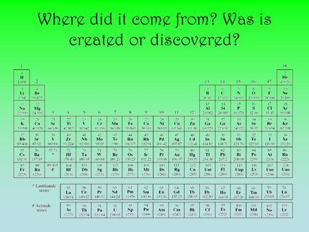 Where did it come from? Was is created or discovered?