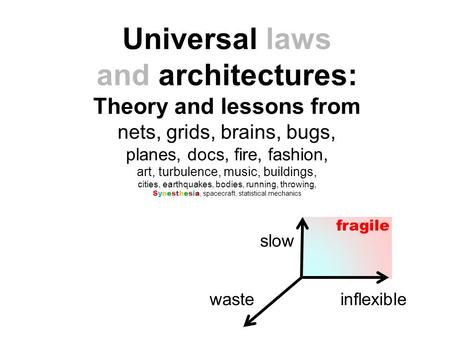 Universal laws and architectures: Theory and lessons from nets, grids, brains, bugs, planes, docs, fire, fashion, art, turbulence, music, buildings, cities,
