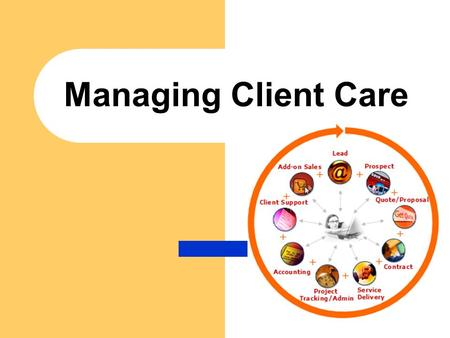 Managing Client Care Models of Care Delivery Decision making Care allocation Communication Management.