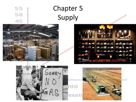 Chapter 5 Supply. Definition of Supply Supply – the willingness and ability of producers to offer goods and services for sale.