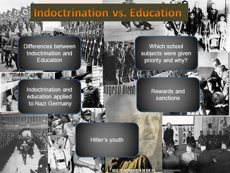 Differences between Indoctrination and Education Indoctrination and education applied to Nazi Germany Which school subjects were given priority and why?