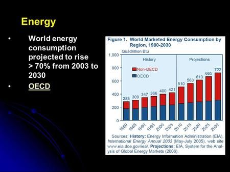 Energy World energy consumption projected to rise > 70% from 2003 to 2030 OECD.