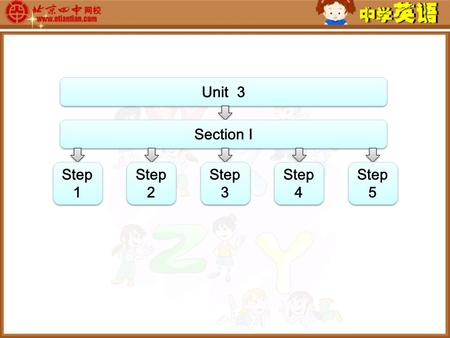 Unit 3 Section Ⅰ Section Ⅰ Step 1 Step 1 Step 2 Step 2 Step 3 Step 3 Step 4 Step 4 Step 5 Step 5.