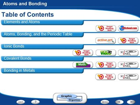 Table of Contents Elements and Atoms