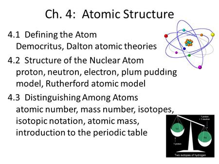 Ch. 4: Atomic Structure 4.1 Defining the Atom Democritus, Dalton atomic theories 4.2 Structure of the Nuclear Atom proton, neutron, electron, plum pudding.