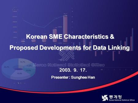 Korean SME Characteristics & Proposed Developments for Data Linking 2003. 9. 17. Presenter : Sunghee Han.