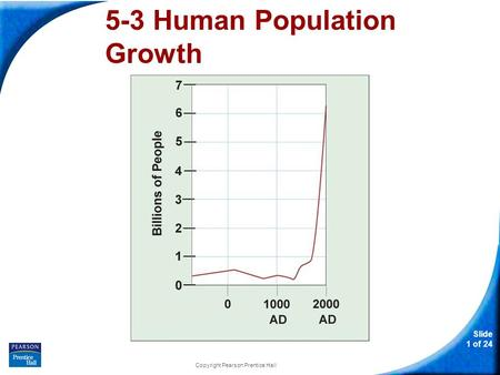 Slide 1 of 24 Copyright Pearson Prentice Hall 5-3 Human Population Growth.