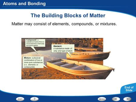 Atoms and Bonding The Building Blocks of Matter Matter may consist of elements, compounds, or mixtures. Element: a substance made of only one type of atom.