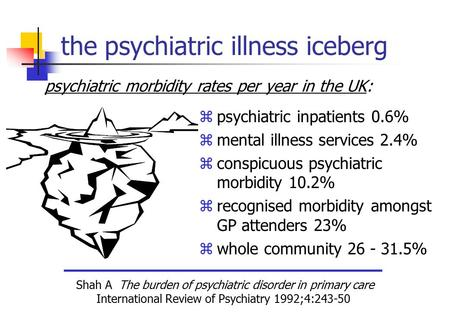 The psychiatric illness iceberg  psychiatric inpatients 0.6%  mental illness services 2.4%  conspicuous psychiatric morbidity 10.2%  recognised morbidity.