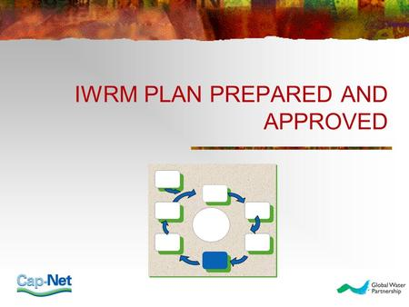 IWRM PLAN PREPARED AND APPROVED. CONTENT Writing an IWRM plan The content of a plan Ensuring political and public participation Timeframe Who writes the.