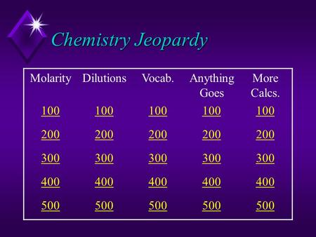 Chemistry Jeopardy MolarityDilutionsVocab.Anything Goes More Calcs. 100 200 300 400 500.