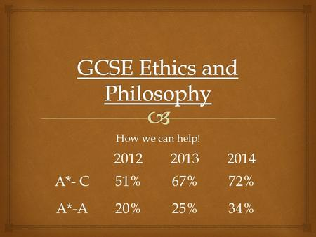 How we can help! 201220132014 A*- C51%67%72% A*-A20%25%34%