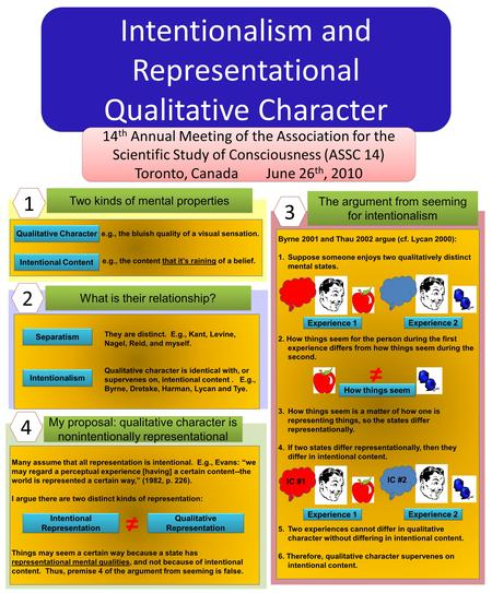 Intentionalism and Representational Qualitative Character Intentionalism and Representational Qualitative Character 14 th Annual Meeting of the Association.
