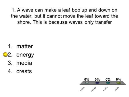 1. A wave can make a leaf bob up and down on the water, but it cannot move the leaf toward the shore. This is because waves only transfer 1.matter 2.energy.