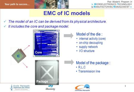 EMC of IC models Model of the die : Model of the package :