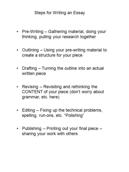 Steps for writers composing essays