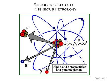 Radiogenic Isotopes In Igneous Petrology Francis, 2013.