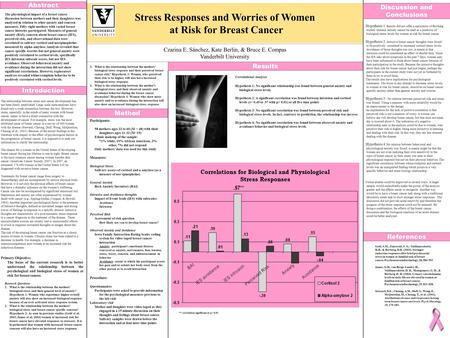 Stress Responses and Worries of Women at Risk for Breast Cancer Czarina E. Sánchez, Kate Berlin, & Bruce E. Compas Vanderbilt University Abstract Introduction.