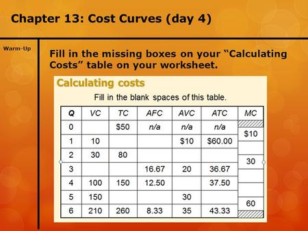 "Chapter 13: Cost Curves (day 4) Warm-Up Fill in the missing boxes on your ""Calculating Costs"" table on your worksheet."