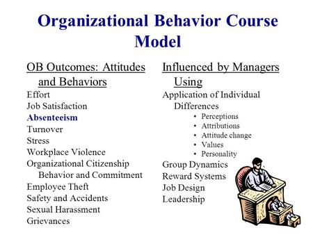 organizational behavior attitudes Organizational behavior is defined as the actions and attitudes of people in organizations the field of organizational behavior (ob) covers the body of.