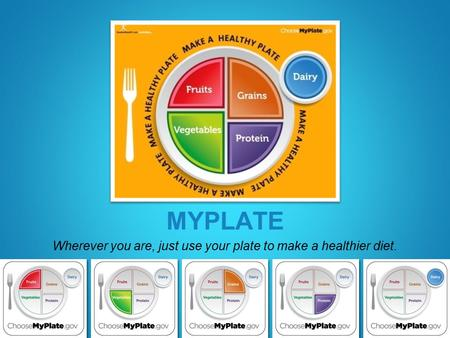 MYPLATE Wherever you are, just use your plate to make a healthier diet.