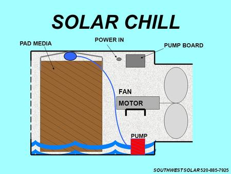 SOLAR CHILL SOUTHWEST SOLAR 520-885-7925 PUMP POWER IN FAN MOTOR PAD MEDIA PUMP BOARD.