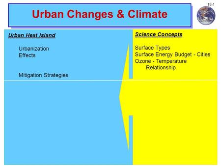 Urban Changes & Climate