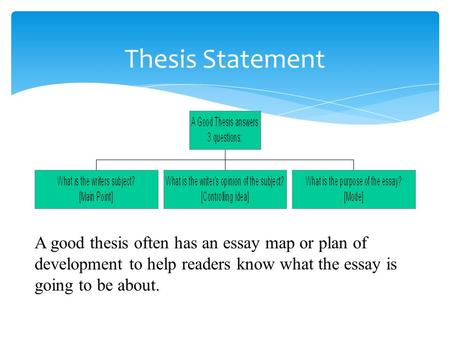 thesis statement opening sentence