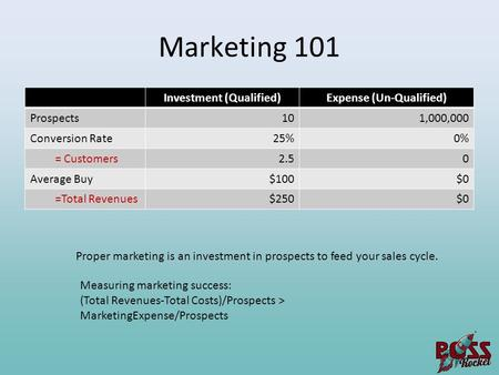Marketing 101 Investment (Qualified)Expense (Un-Qualified) Prospects101,000,000 Conversion Rate25%0% = Customers2.50 Average Buy$100$0 =Total Revenues$250$0.