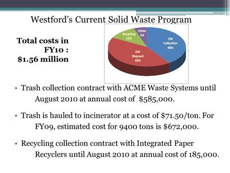 Westford's Current Solid Waste Program Total costs in FY10 : $1.56 million Trash collection contract with ACME Waste Systems until August 2010 at annual.