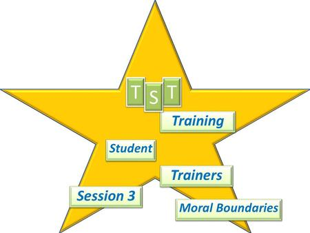 Training T T T T S S Student Trainers Session 3 Moral Boundaries.