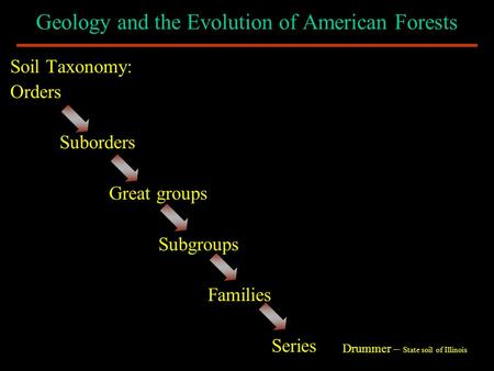 Soil Taxonomy: Orders Suborders Great groups Subgroups Families Series Geology <strong>and</strong> the Evolution <strong>of</strong> American Forests Drummer – State soil <strong>of</strong> Illinois.