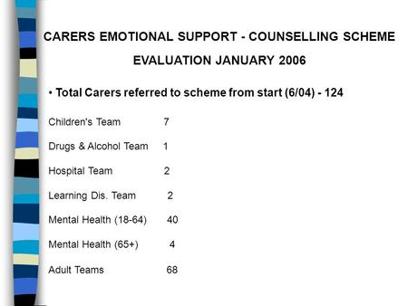 Total Carers referred to scheme from start (6/04) - 124 Children's Team 7 Drugs & Alcohol Team 1 Hospital Team 2 Learning Dis. Team 2 Mental Health (18-64)