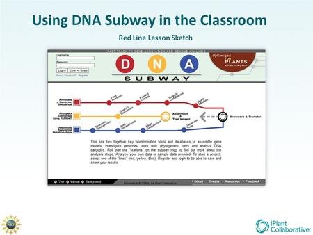 Using DNA Subway in the Classroom Red Line Lesson Sketch.