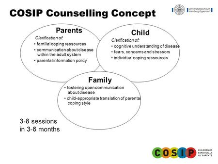 Parents Clarification of: familial coping ressources communication about disease within the adult system parental information policy Child Clarification.