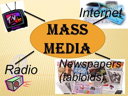 Mass media Internet Radio Newspapers (tabloids). 1Televisiona) a paper printed and sold usually daily or weekly with news, advertisements etc. 2 Newspaperb)