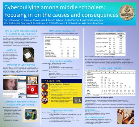 Cyberbullying among middle schoolers: Focusing in on the causes and consequences Trevor Lippman   Faculty Advisor: Justin Patchin 