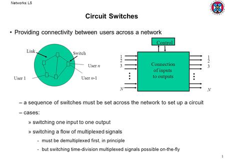 Networks: L5 1 Circuit Switches Providing connectivity between users across a network –a sequence of switches must be set across the network to set up.