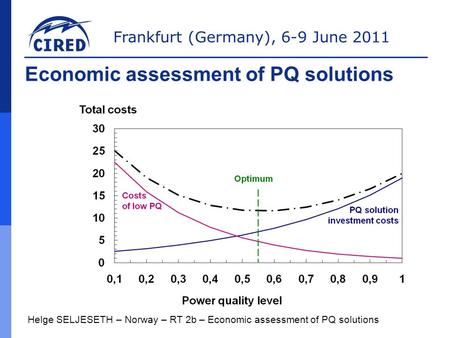 Frankfurt (Germany), 6-9 June 2011 Economic assessment of PQ solutions Helge SELJESETH – Norway – RT 2b – Economic assessment of PQ solutions.