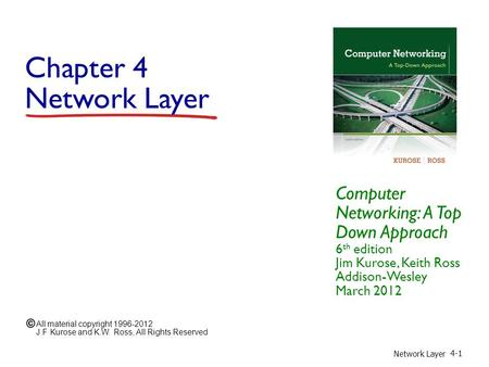 Chapter 4 Network Layer Computer Networking: A Top Down Approach 6 th edition Jim Kurose, Keith Ross Addison-Wesley March 2012 All material copyright 1996-2012.