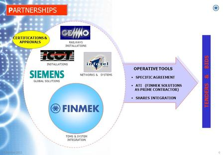 0 024 October 2003 OPERATIVE TOOLS SPECIFIC AGREEMENT ATI (FINMEK SOLUTIONS AS PRIME CONTRACTOR) SHARES INTEGRATION OPERATIVE TOOLS SPECIFIC AGREEMENT.