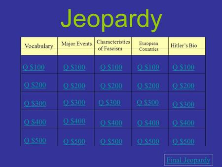 Jeopardy Vocabulary Major Events Characteristics of Fascism European Countries Hitler's Bio Q $100 Q $200 Q $300 Q $400 Q $500 Q $100 Q $200 Q $300 Q.