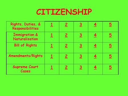 CITIZENSHIP Rights, Duties, & Responsibilities 12345 Immigration & Naturalization 12345 Bill of Rights 12345 Amendments/Rights 12345 Supreme Court Cases.