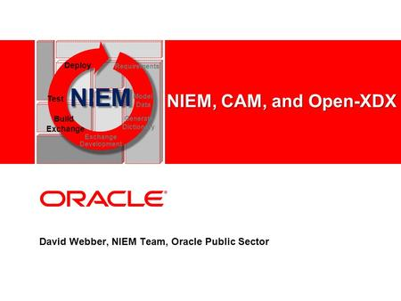 David Webber, NIEM Team, Oracle Public Sector NIEM Test Model Data Deploy Requirements Build Exchange Generate Dictionary Exchange Development NIEM, CAM,