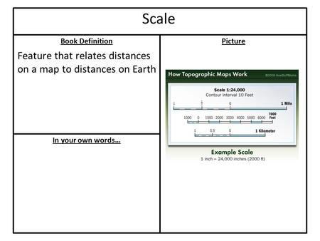 Book Definition In your own words… Picture Scale Feature that relates distances on a map to distances on Earth.