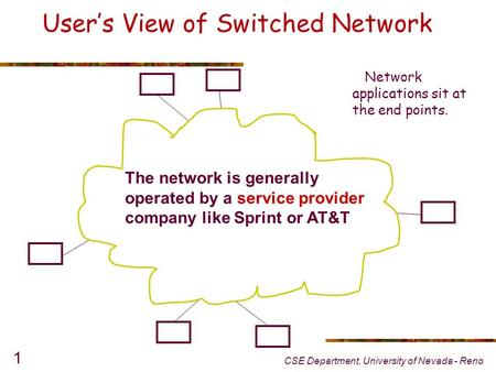 CSE Department, University of Nevada - Reno 1 User's View of Switched Network S S The network is generally operated by a service provider company like.