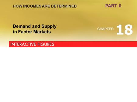 INTERACTIVE FIGURES PART 6 Demand and Supply in Factor Markets CHAPTER 18 HOW INCOMES ARE DETERMINED.