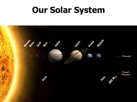 Our Solar System. The Sun Our Sun is a medium-sized yellow star in the middle of its life cycle. Its the center of our Solar System and holds objects.